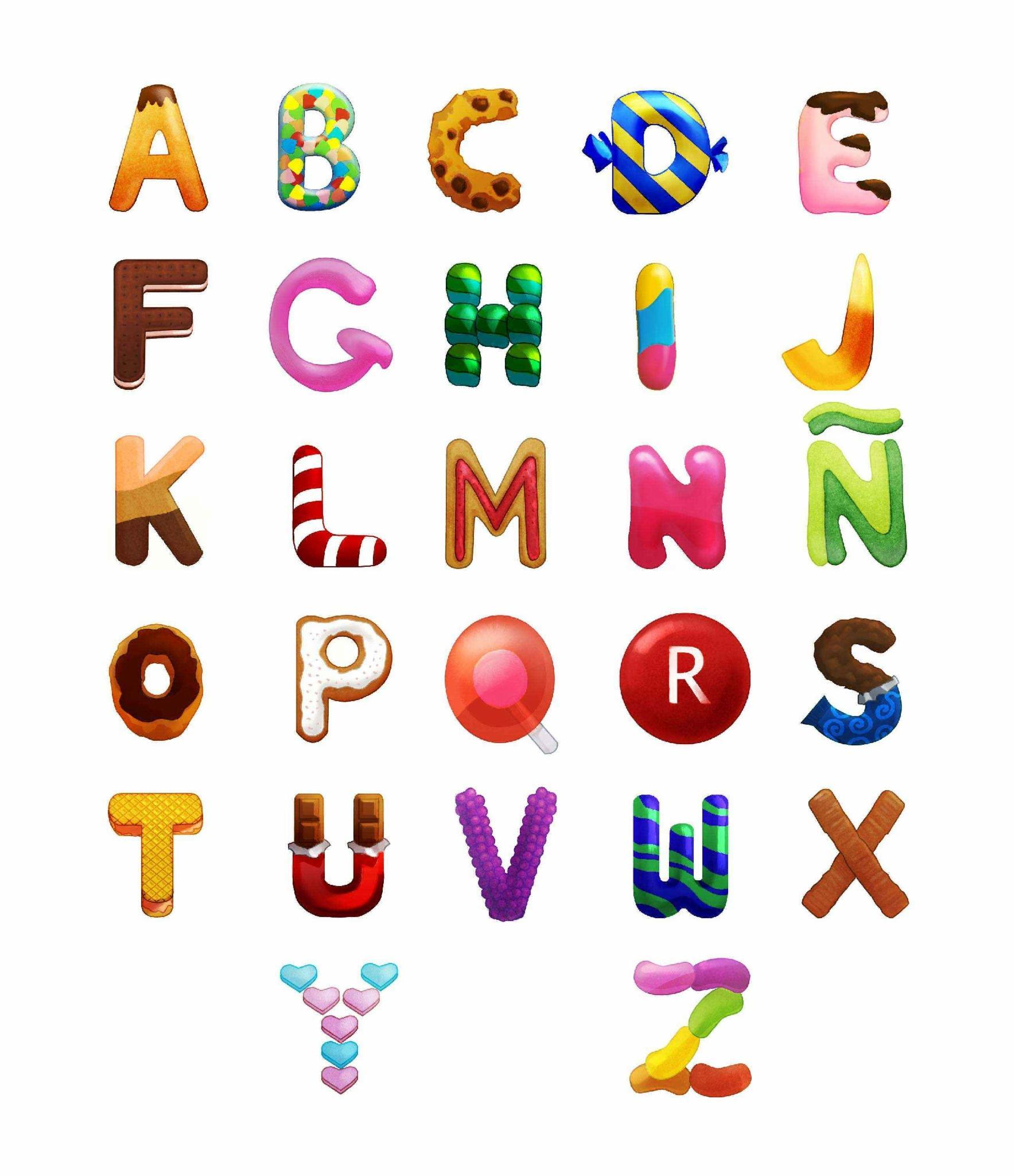 ALPHABET ABOUT YOURSELF!!!!'s Photo