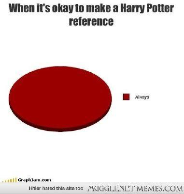 Interesting Harry Potter Facts!