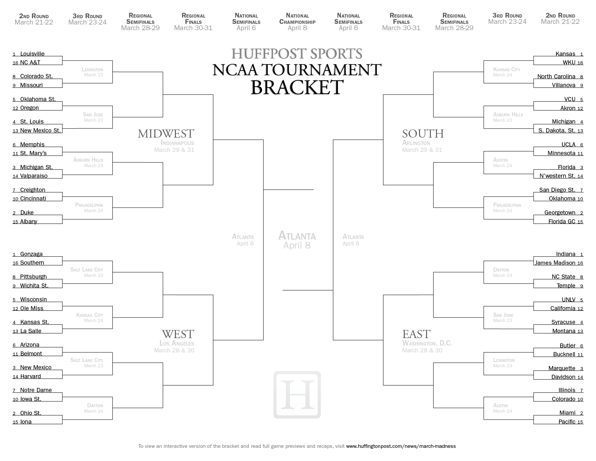 Which team do you think is going to win the 2014 NCAA March Madness?