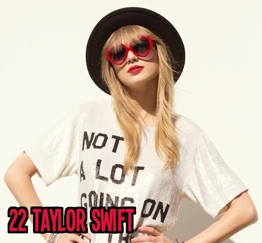 Do you think Taylor Swift rocks????