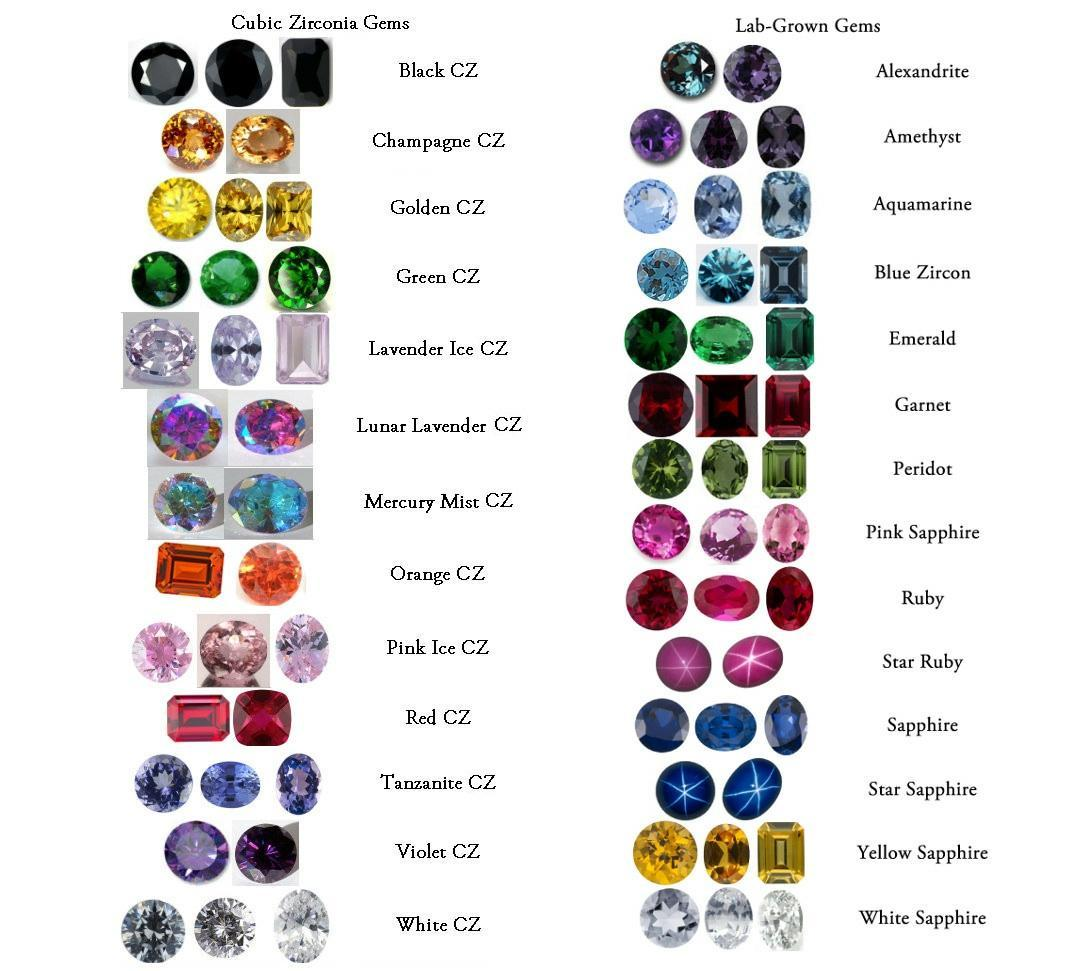 Do you think your birthstone is a big part of how you are?