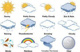 Favorite weather?