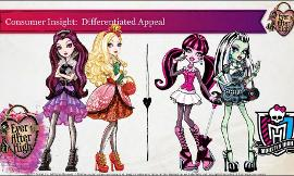 Ever after high or Monster high