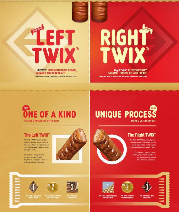 Left or Right Twix?