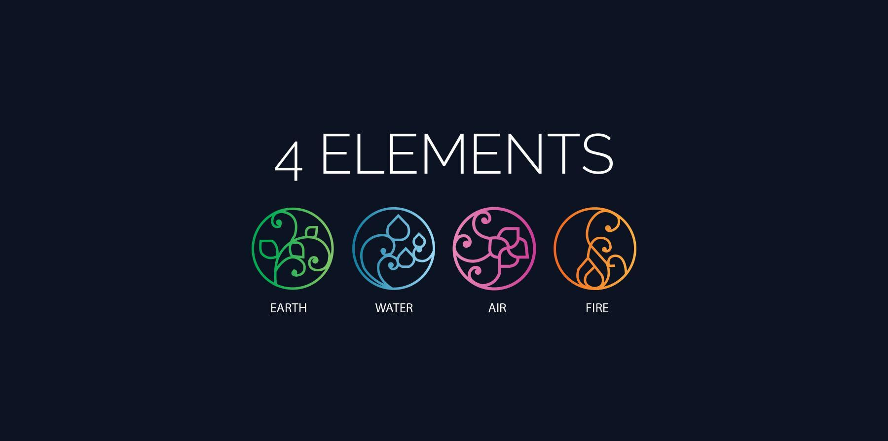 Which of the four elements do you belong to?