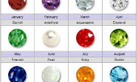 What is your birthstone? (1)