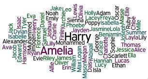 What Would You Change Your Name To? -Girl Version-