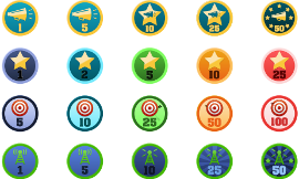Should Qfeast add badges? - please comment