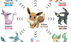 Favorite Eeveelution