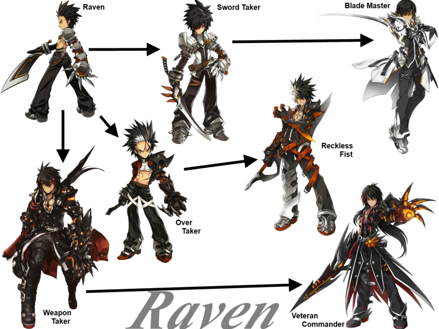 Which Raven's advanced class is better?