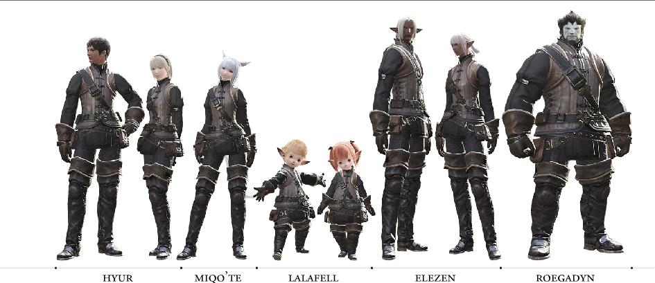 What FFXIV race would you most likely be? :3