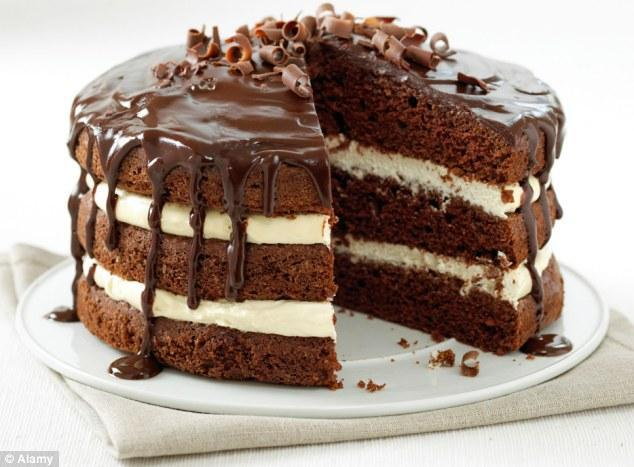 What do you think about cake?