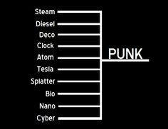 What's your favorite punk genre?