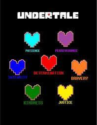 Should I write a story on Undertale with me as a character