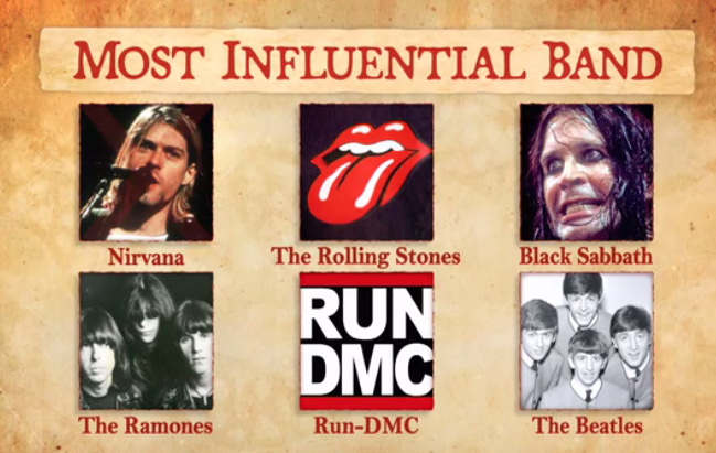 Who was the most influential band?