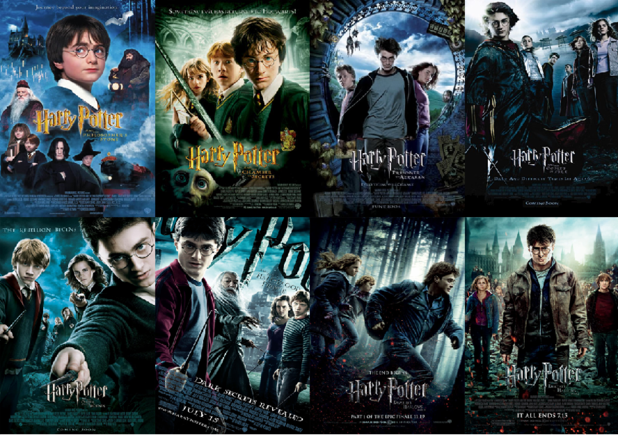 Which Harry Potter Movie is Your Favourite?