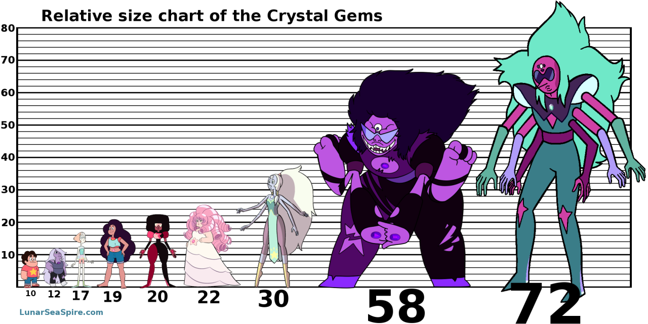 Who's the best fusion in Steven universe?