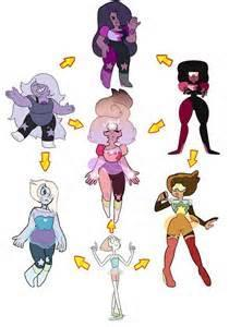 What Steven Universe Fusion is your favorite?