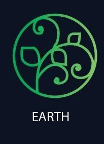 Earth (Taurus, Virgo, Capricorn)