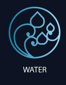 Water (Cancer, Scorpio, Pisces)