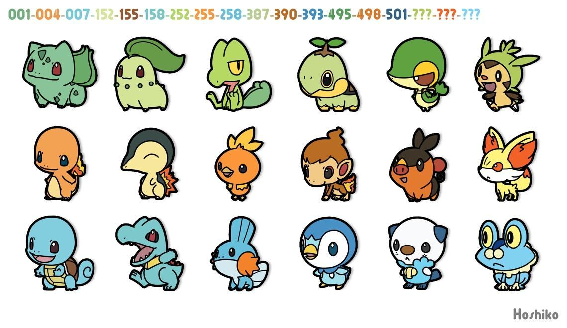 What type of Starter Pokemon are you? (1)