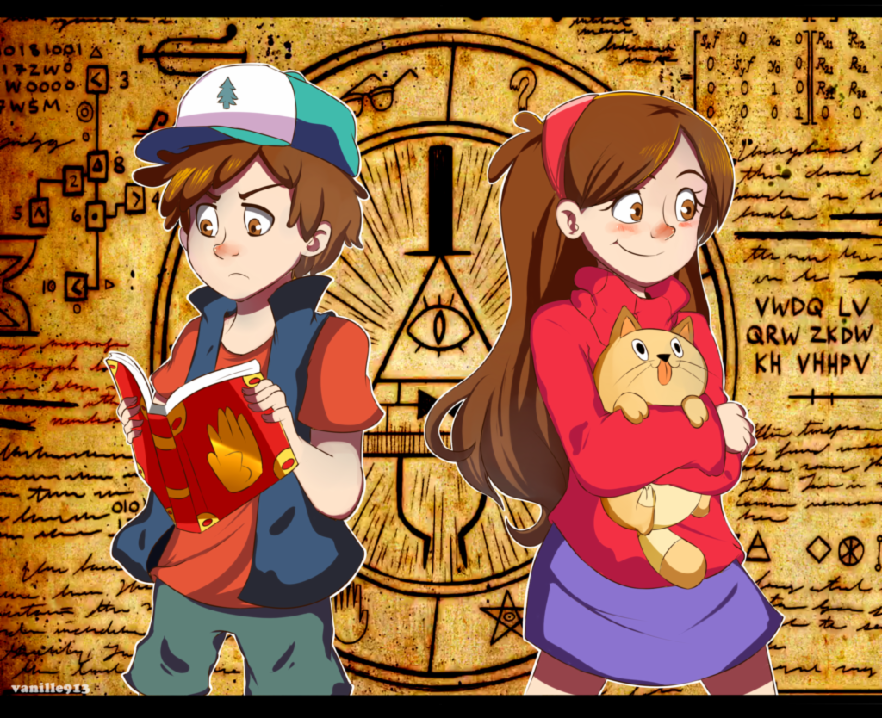 Which Gravity Falls Character Are You? (1)