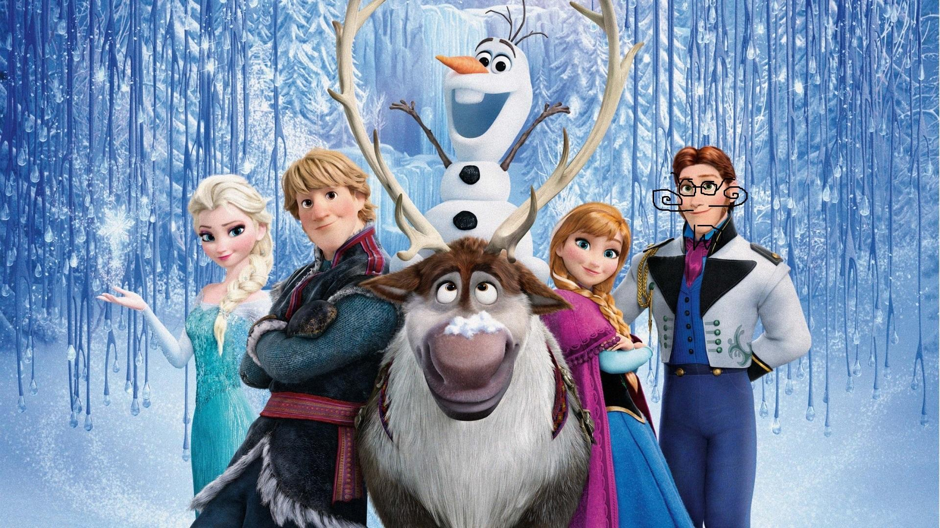 Which Frozen Character Are You Most Like?