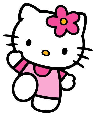 What Hello Kitty Character are you:?