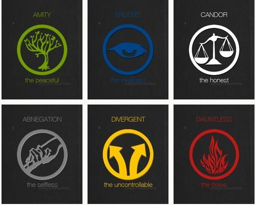 Which Divergent faction do you belong in? (2)