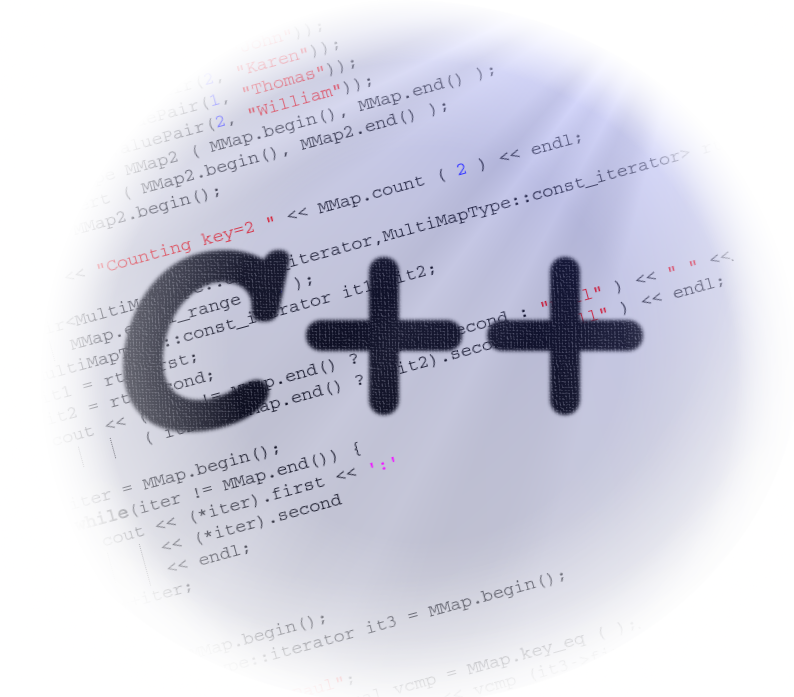 Self-test on C/C++ programming basics