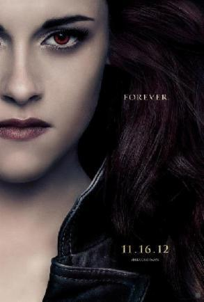 how much do you know twilight