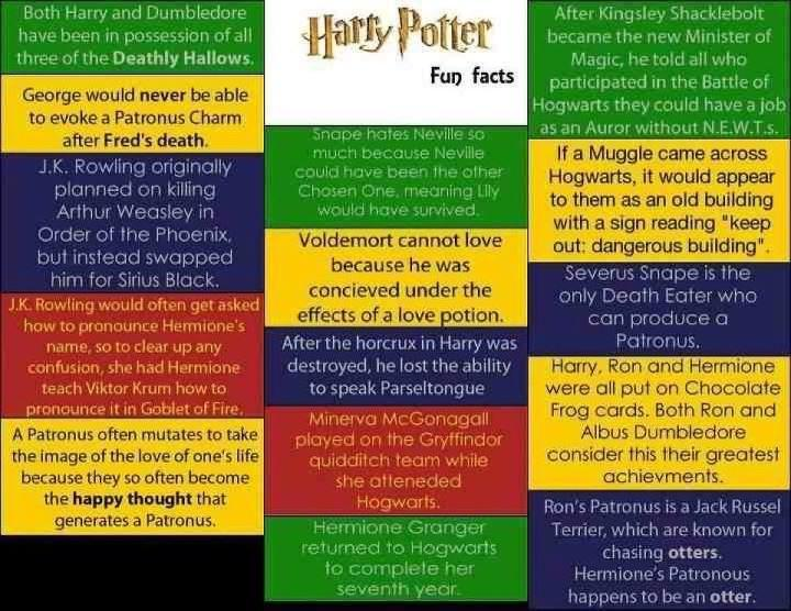 Harry Potter life quiz (girls Only)