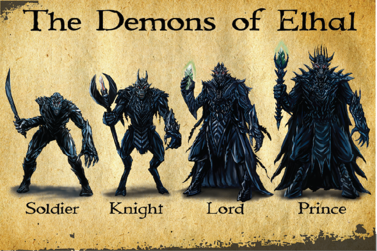 Which Demon Are You?