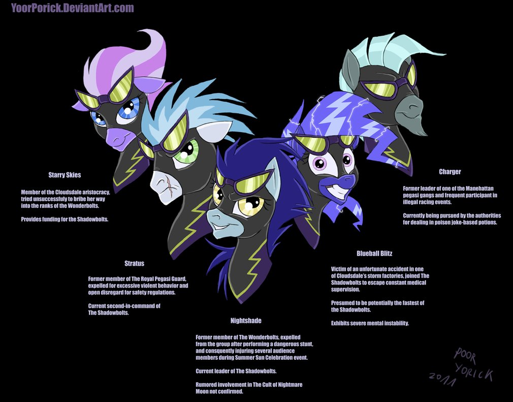 Which shadowbolt are you?