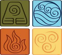 Which nation do you belong in? (avatar last airbender style.)