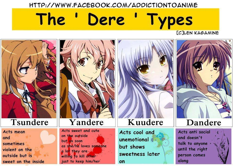 "Which ""Dere"" Type Are You Most Likely To Be?"