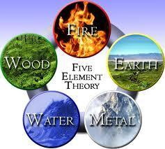 Which Of The Five Elements Are You?