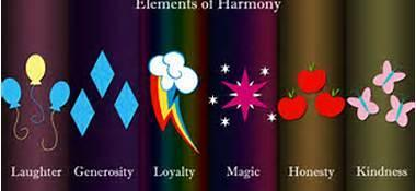 What element of harmony are you? (1)