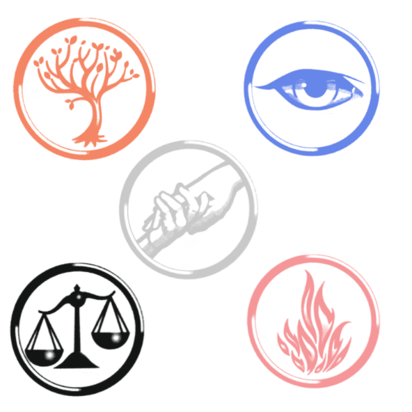 What Faction Are You??