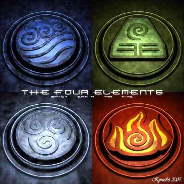 what element are u?