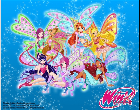 So You Think You Know the Winx?