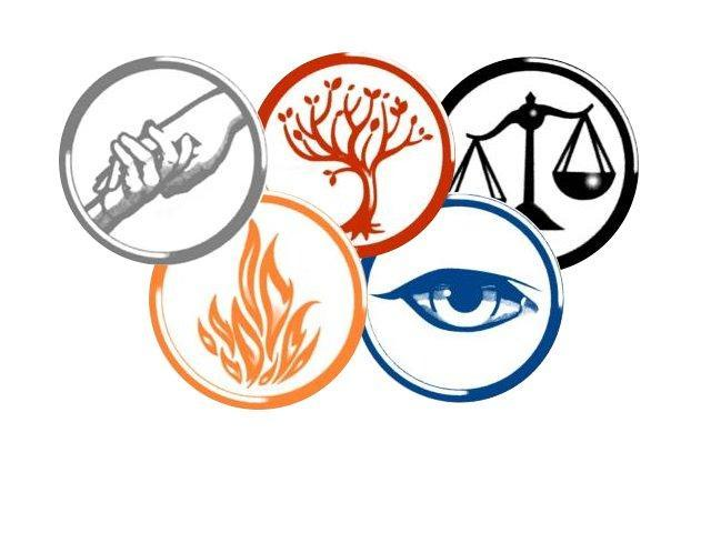 Improved faction quiz - Divergent Series