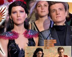 How well do you know the Hunger Games? (7)