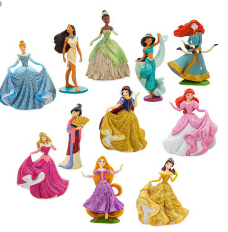 Which Disney Princess are you? (17)