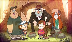 What gravity falls character are you most like!