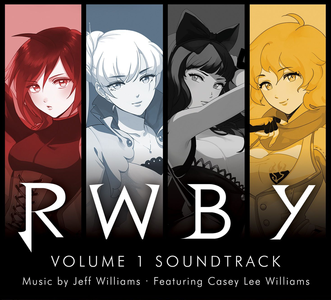 Which RWBY Character?