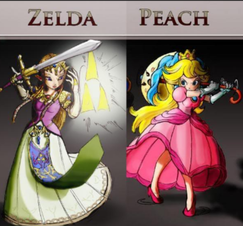 Are you Zelda or Peach?