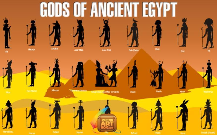 Which Egyptian God are you? (1)