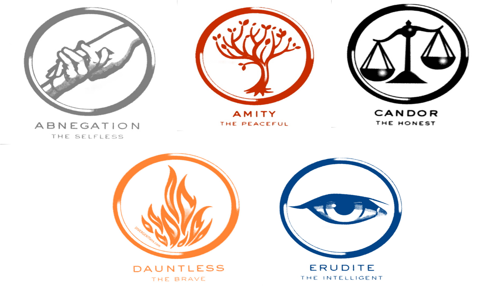 What Divergent Faction are you? (1)