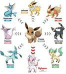 What Eevee evolution are u?